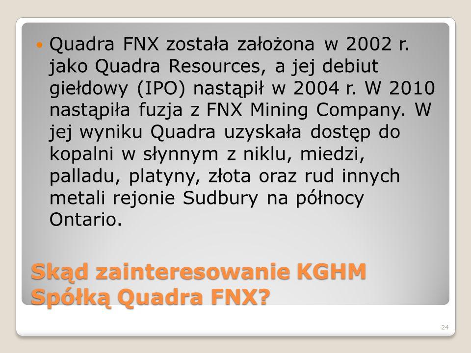 Skąd zainteresowanie KGHM Spółką Quadra FNX? Quadra FNX została założona w 2002 r. jako Quadra Resources, a jej debiut giełdowy (IPO) nastąpił w 2004
