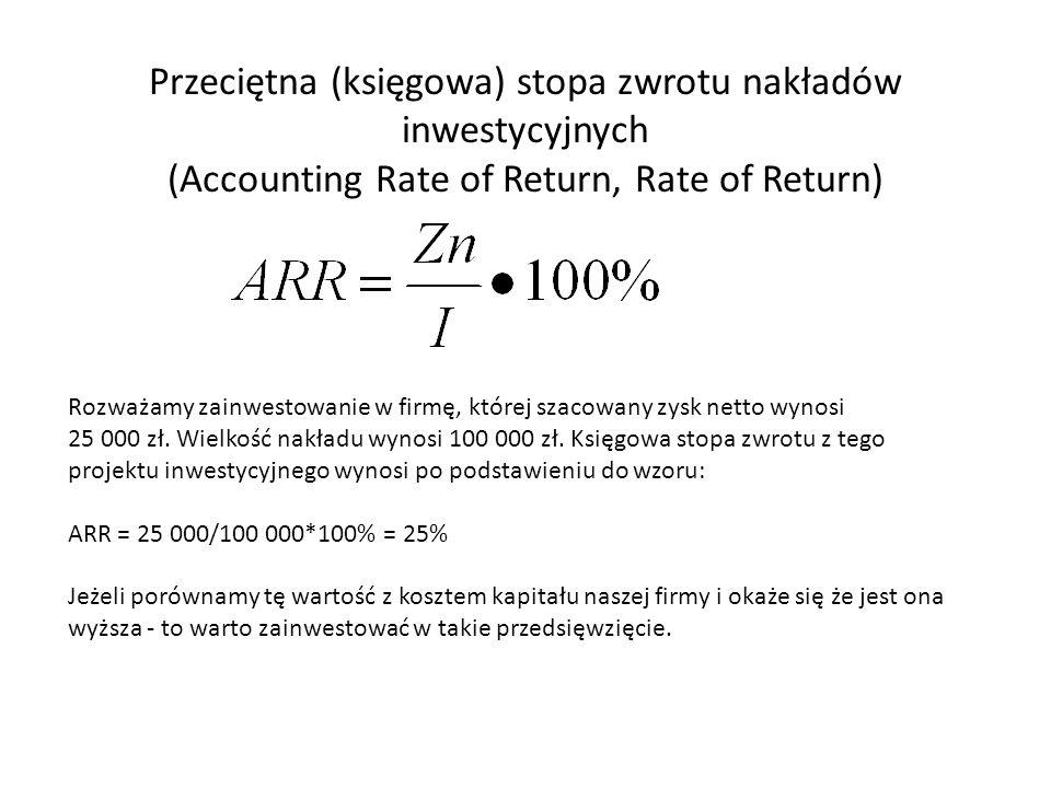 Przeciętna (księgowa) stopa zwrotu nakładów inwestycyjnych (Accounting Rate of Return, Rate of Return) Rozważamy zainwestowanie w firmę, której szacowany zysk netto wynosi 25 000 zł.