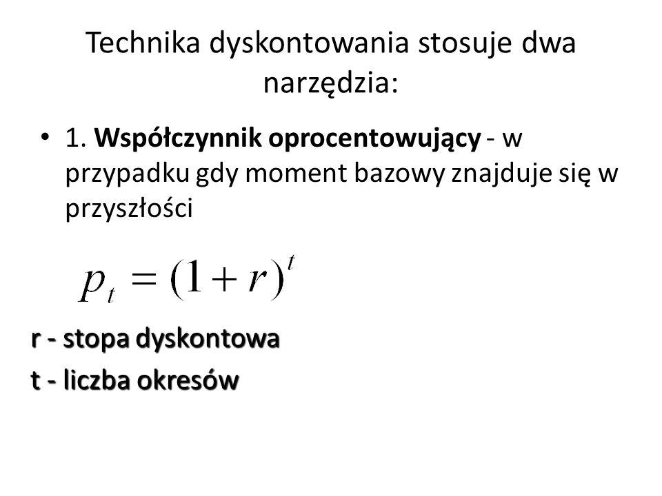 1. Współczynnik oprocentowujący - w przypadku gdy moment bazowy znajduje się w przyszłości Technika dyskontowania stosuje dwa narzędzia: r - stopa dys