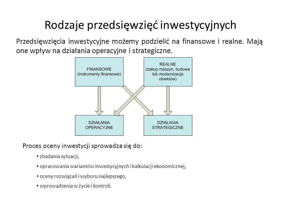 Rodzaje przedsięwzięć inwestycyjnych Przedsięwzięcia inwestycyjne możemy podzielić na finansowe i realne.