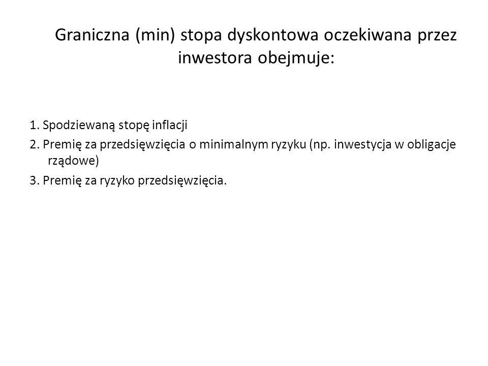 1.Spodziewaną stopę inflacji 2. Premię za przedsięwzięcia o minimalnym ryzyku (np.