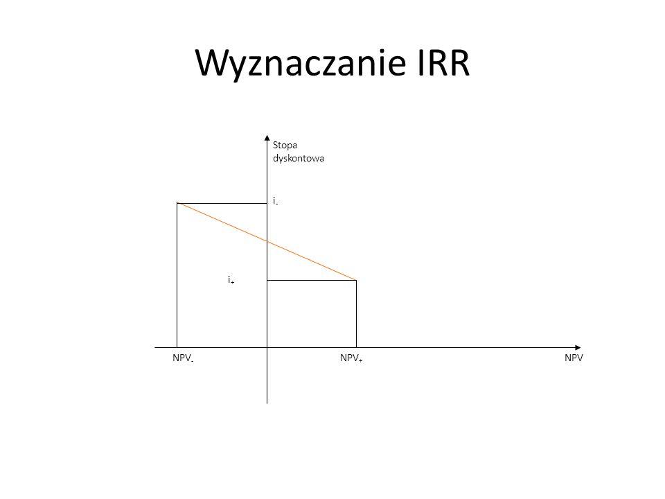 Wyznaczanie IRR i-i- NPV - NPV + NPV Stopa dyskontowa i+i+