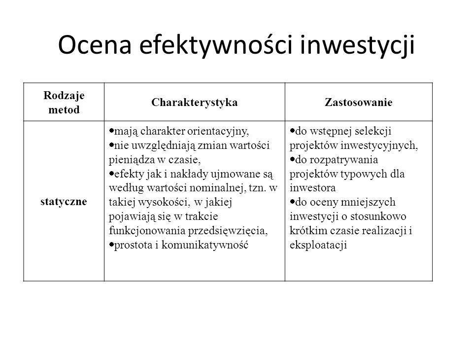 Ocena efektywności inwestycji Rodzaje metod CharakterystykaZastosowanie statyczne  mają charakter orientacyjny,  nie uwzględniają zmian wartości pie