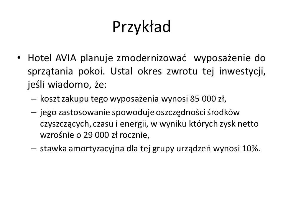 Hotel AVIA planuje zmodernizować wyposażenie do sprzątania pokoi. Ustal okres zwrotu tej inwestycji, jeśli wiadomo, że: – koszt zakupu tego wyposażeni