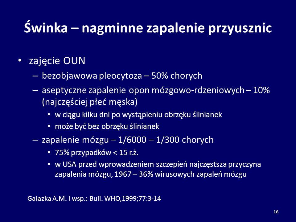 Świnka – nagminne zapalenie przyusznic zajęcie OUN – bezobjawowa pleocytoza – 50% chorych – aseptyczne zapalenie opon mózgowo-rdzeniowych – 10% (najcz