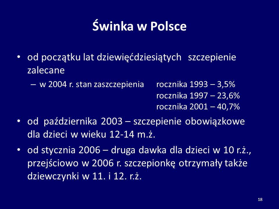 Świnka w Polsce od początku lat dziewięćdziesiątych szczepienie zalecane – w 2004 r. stan zaszczepienia rocznika 1993 – 3,5% rocznika 1997 – 23,6% roc