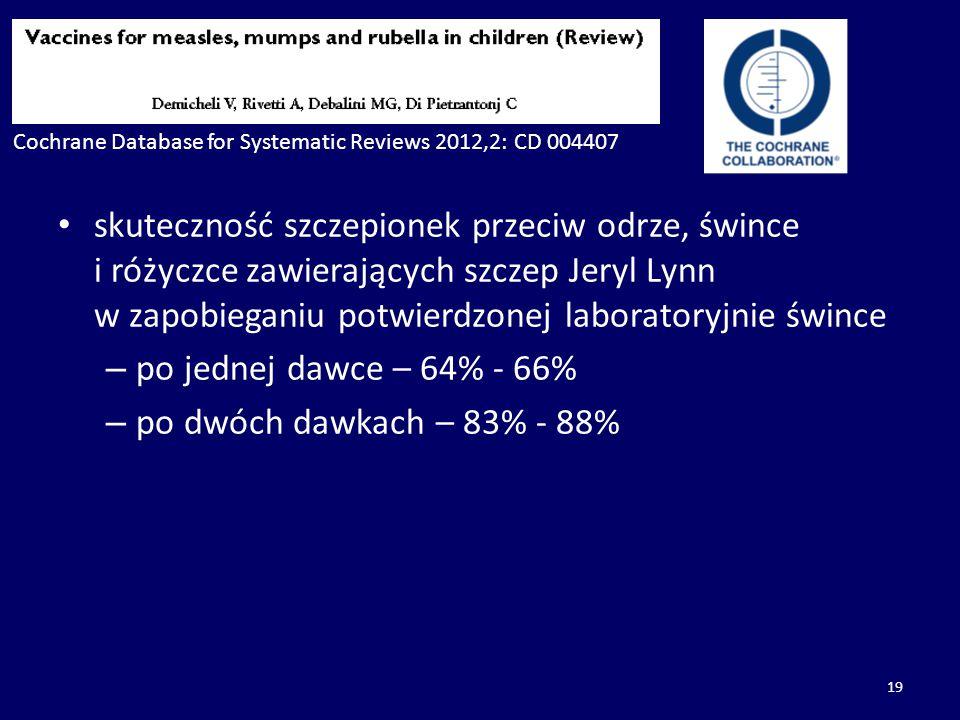 skuteczność szczepionek przeciw odrze, śwince i różyczce zawierających szczep Jeryl Lynn w zapobieganiu potwierdzonej laboratoryjnie śwince – po jedne