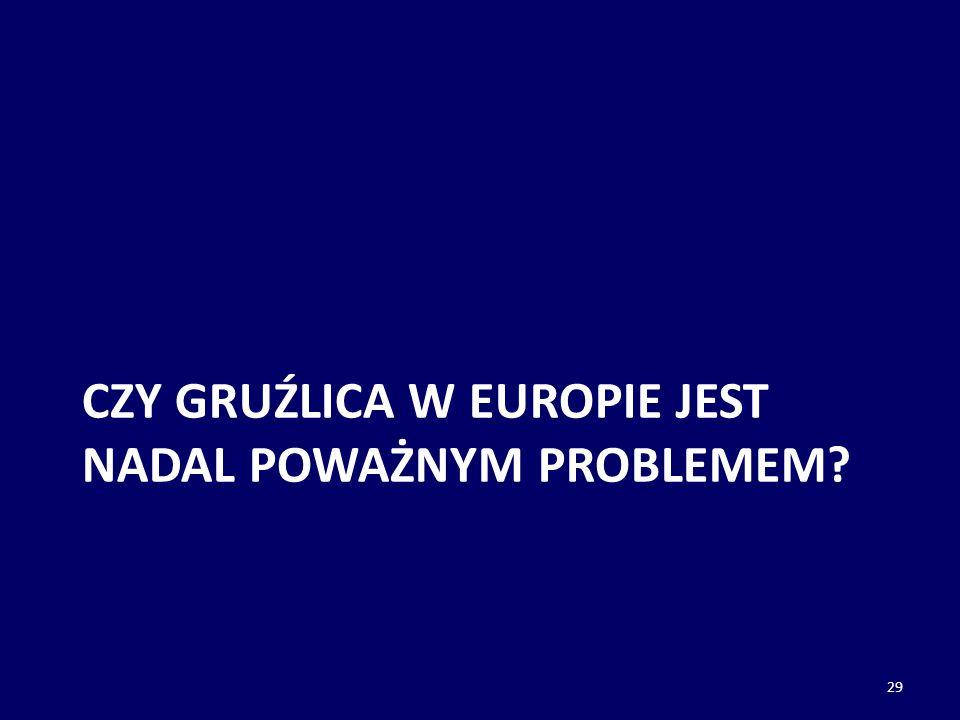 CZY GRUŹLICA W EUROPIE JEST NADAL POWAŻNYM PROBLEMEM? 29