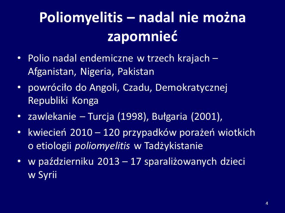 – nadal nie można zapomnieć Poliomyelitis – nadal nie można zapomnieć Polio nadal endemiczne w trzech krajach – Afganistan, Nigeria, Pakistan powrócił
