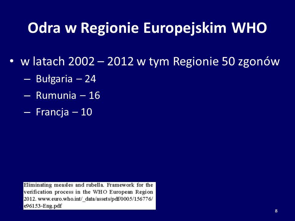 Odra w Regionie Europejskim WHO w latach 2002 – 2012 w tym Regionie 50 zgonów – Bułgaria – 24 – Rumunia – 16 – Francja – 10 8
