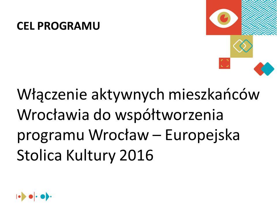 CEL PROGRAMU Włączenie aktywnych mieszkańców Wrocławia do współtworzenia programu Wrocław – Europejska Stolica Kultury 2016