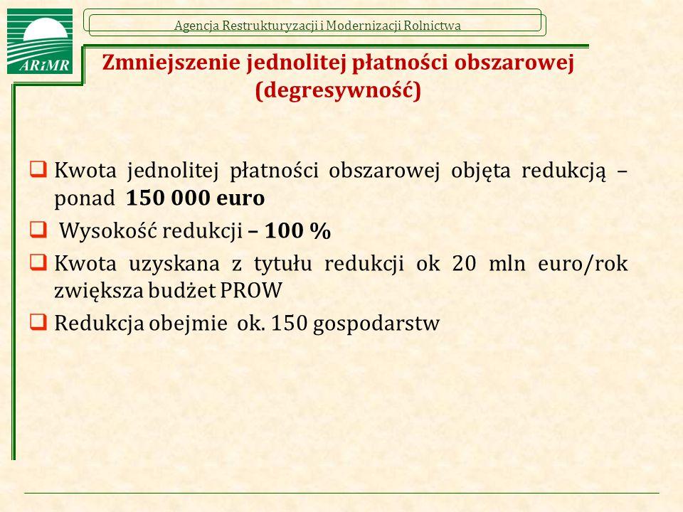 Agencja Restrukturyzacji i Modernizacji Rolnictwa Zmniejszenie jednolitej płatności obszarowej (degresywność)  Kwota jednolitej płatności obszarowej