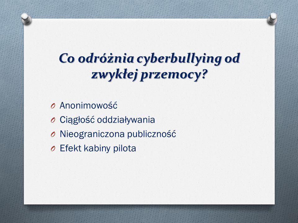 Co odróżnia cyberbullying od zwykłej przemocy.