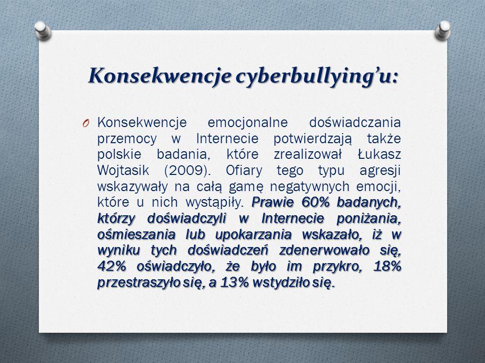 Co szkoła może zrobić w sprawie cyberbullying'u.