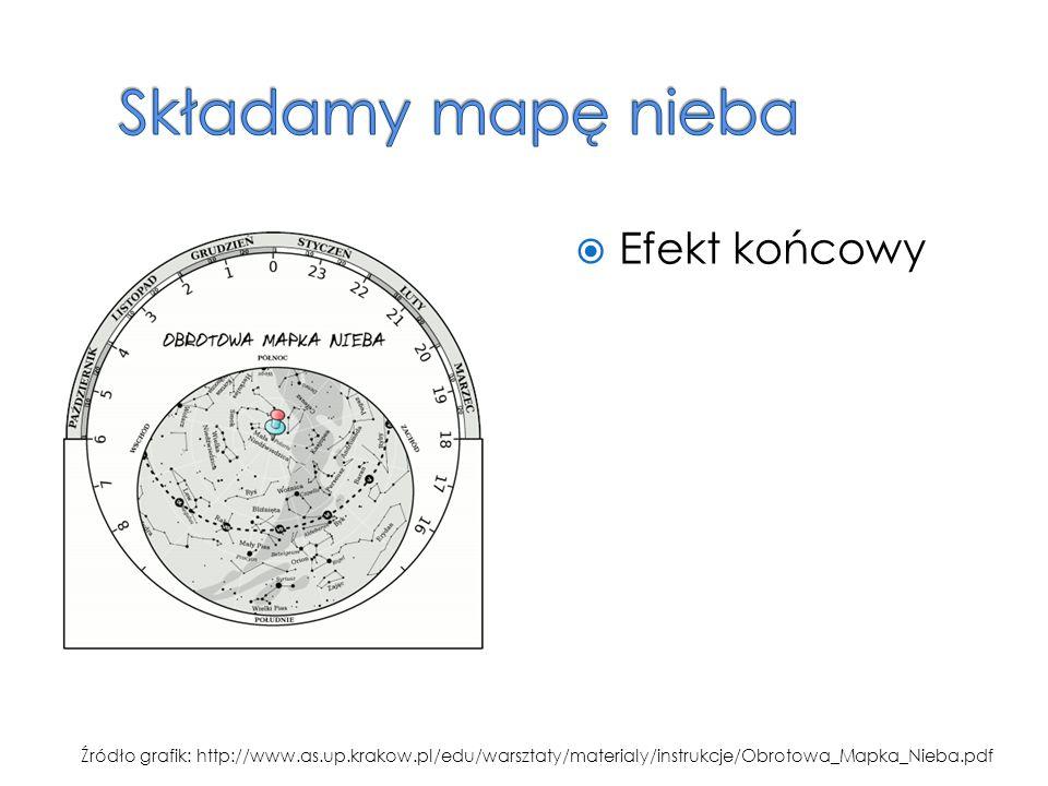  Efekt końcowy Źródło grafik: http://www.as.up.krakow.pl/edu/warsztaty/materialy/instrukcje/Obrotowa_Mapka_Nieba.pdf