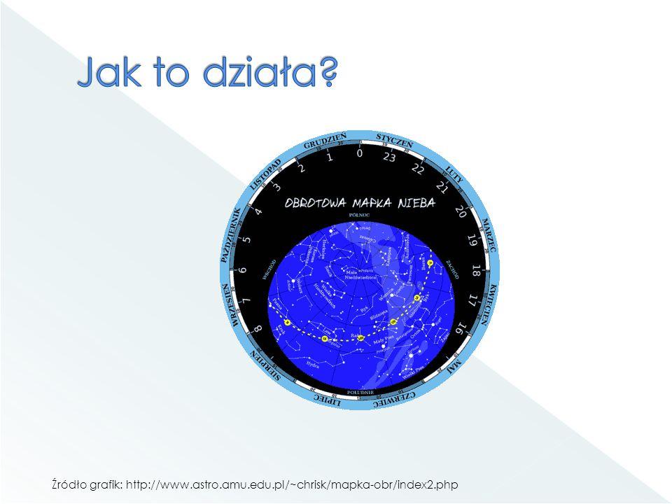 Źródło grafik: http://www.astro.amu.edu.pl/~chrisk/mapka-obr/index2.php