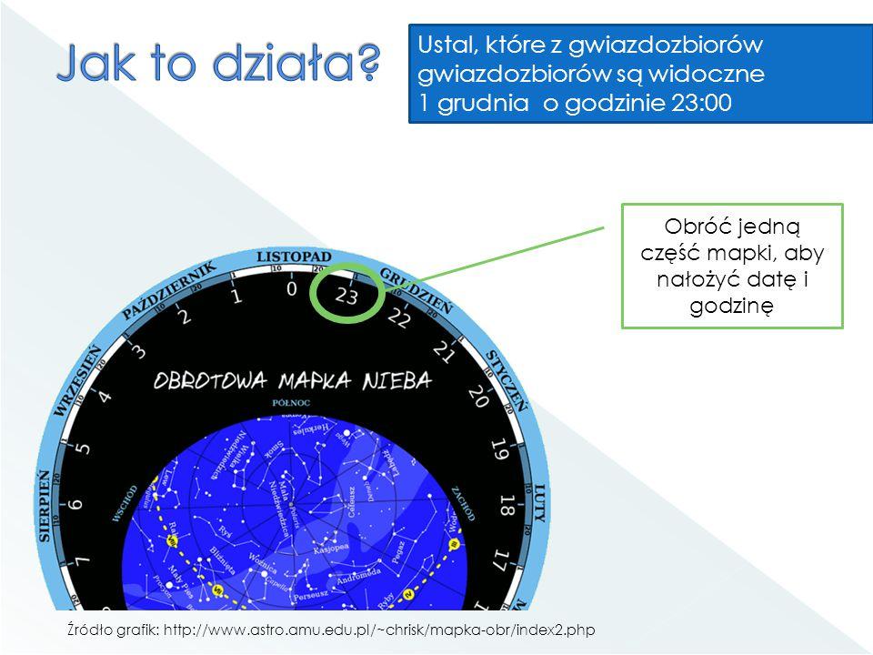 Źródło grafik: http://www.astro.amu.edu.pl/~chrisk/mapka-obr/index2.php Ustal, które z gwiazdozbiorów gwiazdozbiorów są widoczne 1 grudnia o godzinie