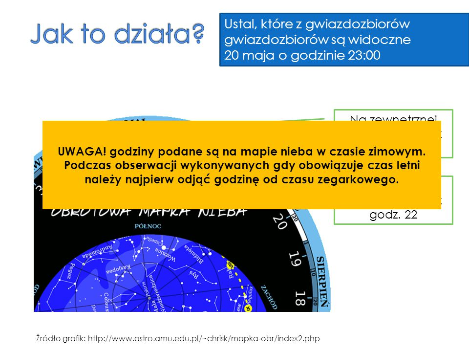 Źródło grafik: http://www.astro.amu.edu.pl/~chrisk/mapka-obr/index2.php Ustal, które z gwiazdozbiorów gwiazdozbiorów są widoczne 20 maja o godzinie 23