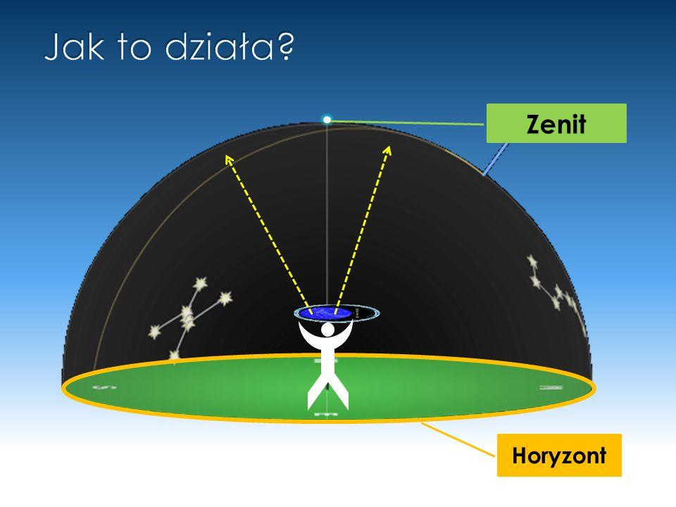 Horyzont Zenit