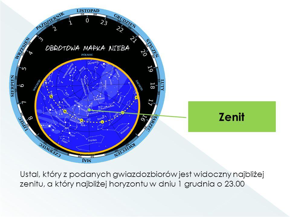 Ustal, który z podanych gwiazdozbiorów jest widoczny najbliżej zenitu, a który najbliżej horyzontu w dniu 1 grudnia o 23.00 Zenit