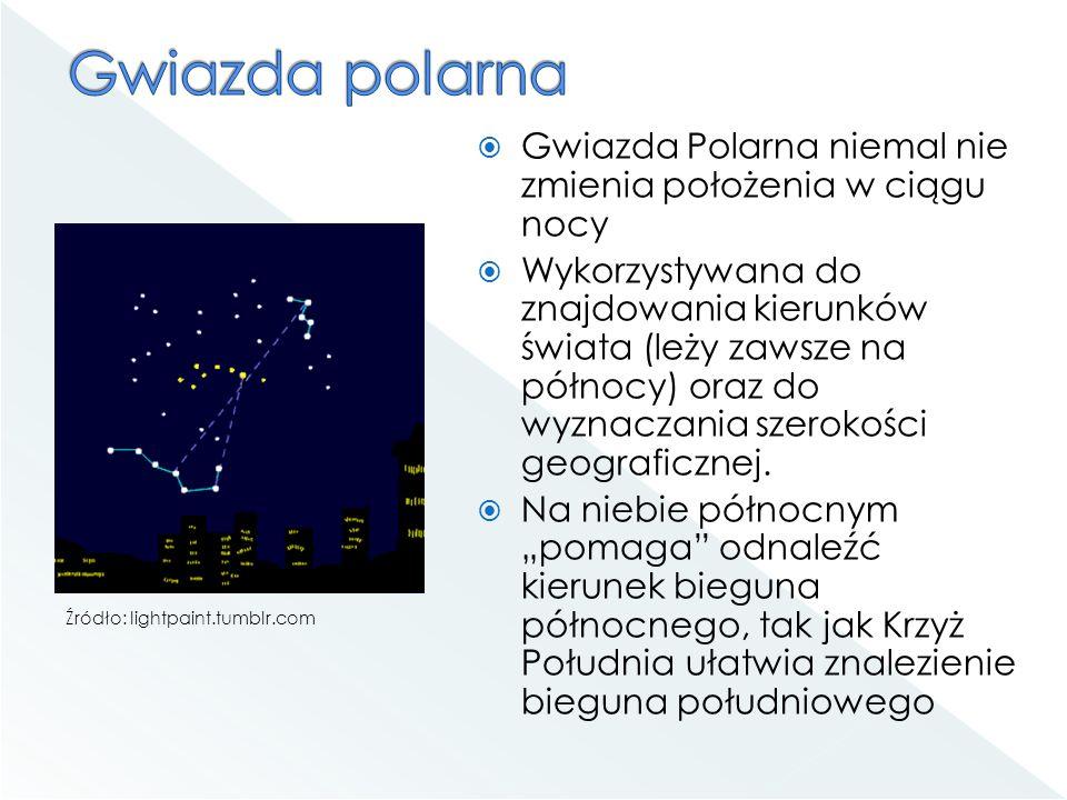 Gwiazda Polarna niemal nie zmienia położenia w ciągu nocy  Wykorzystywana do znajdowania kierunków świata (leży zawsze na północy) oraz do wyznacza