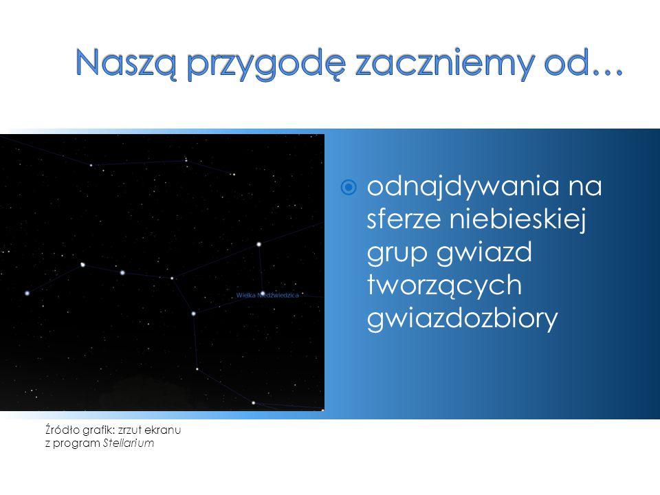  odnajdywania na sferze niebieskiej grup gwiazd tworzących gwiazdozbiory Źródło grafik: zrzut ekranu z program Stellarium