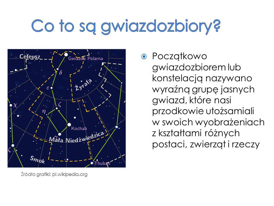  Początkowo gwiazdozbiorem lub konstelacją nazywano wyraźną grupę jasnych gwiazd, które nasi przodkowie utożsamiali w swoich wyobrażeniach z kształta