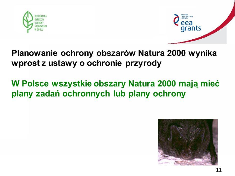 11 Planowanie ochrony obszarów Natura 2000 wynika wprost z ustawy o ochronie przyrody W Polsce wszystkie obszary Natura 2000 mają mieć plany zadań och