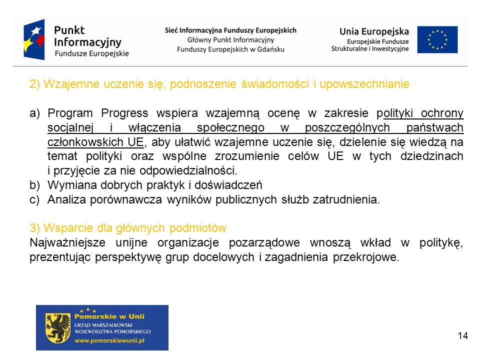 14 2) Wzajemne uczenie się, podnoszenie świadomości i upowszechnianie a)Program Progress wspiera wzajemną ocenę w zakresie polityki ochrony socjalnej