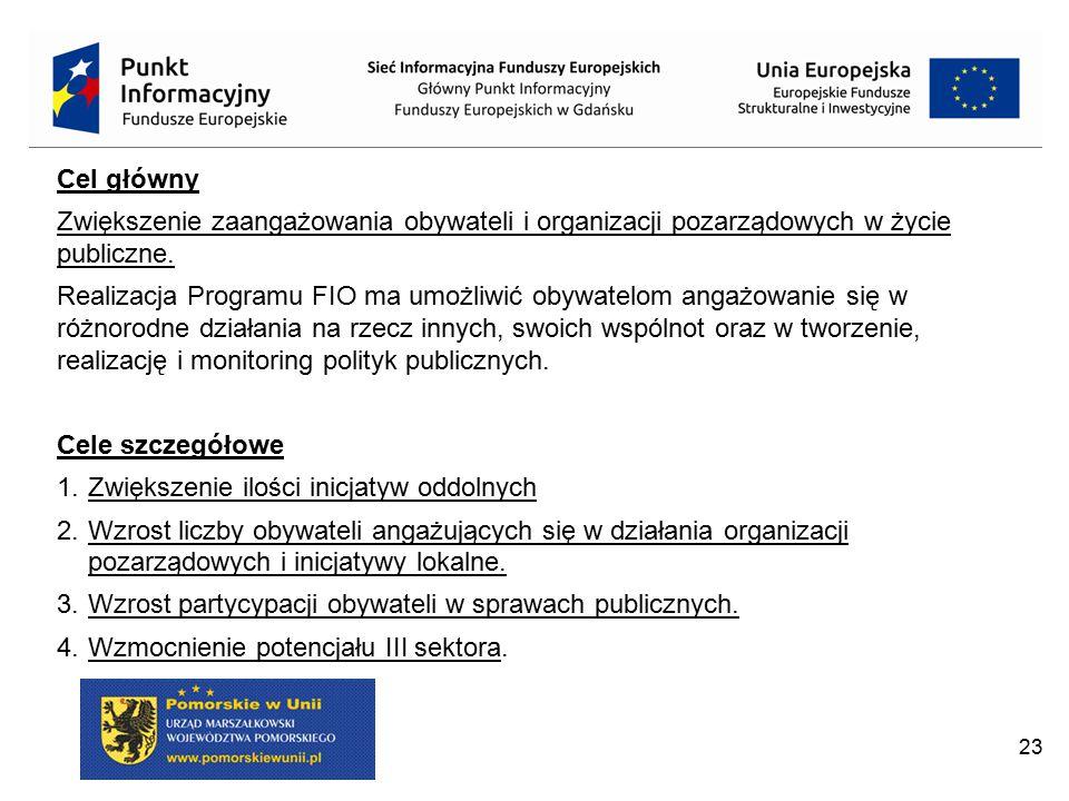 23 Cel główny Zwiększenie zaangażowania obywateli i organizacji pozarządowych w życie publiczne. Realizacja Programu FIO ma umożliwić obywatelom angaż