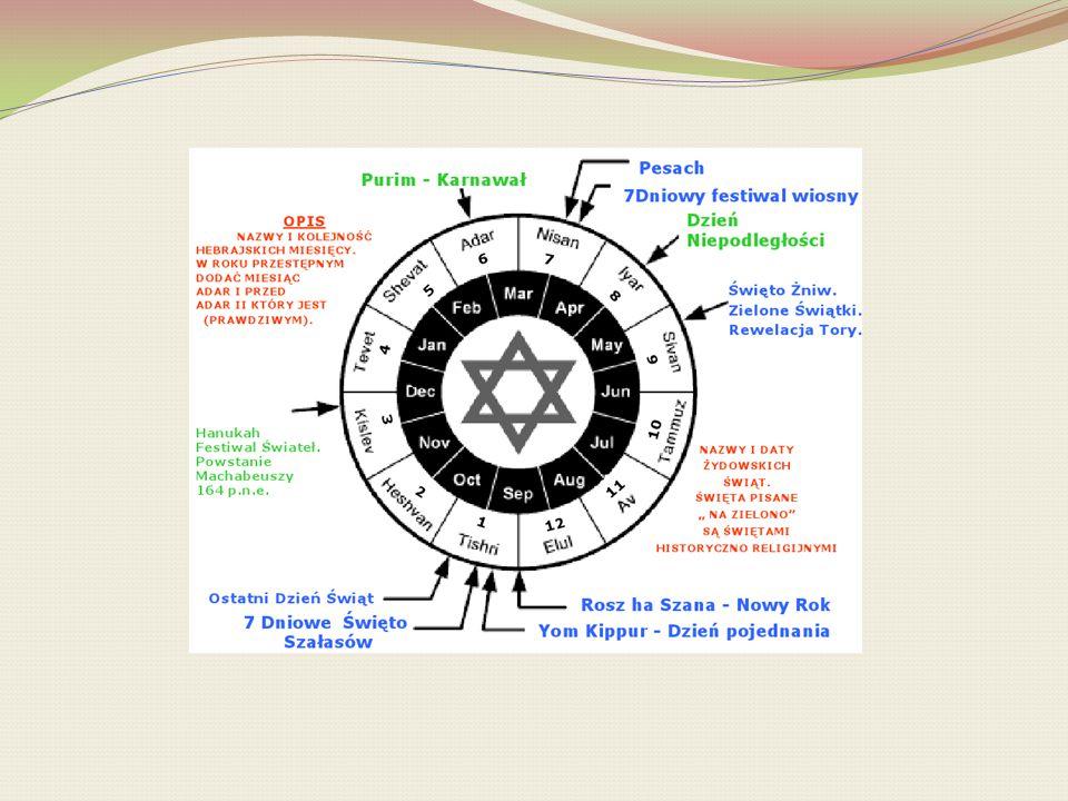 Tiszri (wrzesie ń / pa ź dziernik ŚWIĘTA Rosz ha-Szana, nazywany Dniem Sądu Rosz ha-Szana w niebie otwierane są księgi i każde stworzenie jest oceniane.
