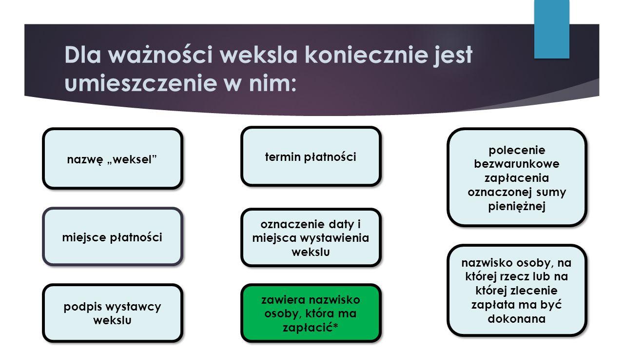 Weksle jako kredyt  Aftermarket.pl potrzebował 300 000zł i wyemitował w tym celu weksle  Firmie w 2012 roku zablokowano konto Paypal  Spółka wpadła w kłopoty finansowe (zamrożone środki)  Poprosiła społeczność internetową do zakupu cegiełek- weksli o nominale 1000zł, które miały być wykupione za rok za cenę 1100zł.