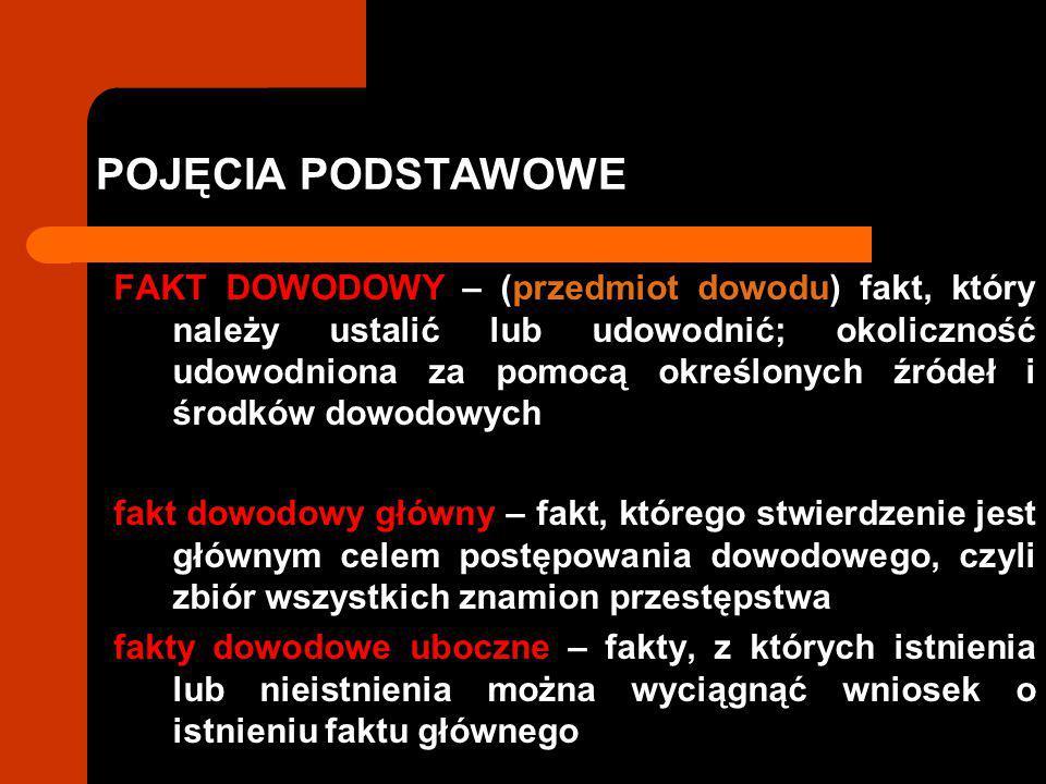 POJĘCIA PODSTAWOWE FAKT DOWODOWY – (przedmiot dowodu) fakt, który należy ustalić lub udowodnić; okoliczność udowodniona za pomocą określonych źródeł i