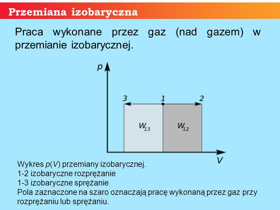 Przemiana izobaryczna Praca wykonane przez gaz (nad gazem) w przemianie izobarycznej. Wykres p(V) przemiany izobarycznej. 1-2 izobaryczne rozprężanie