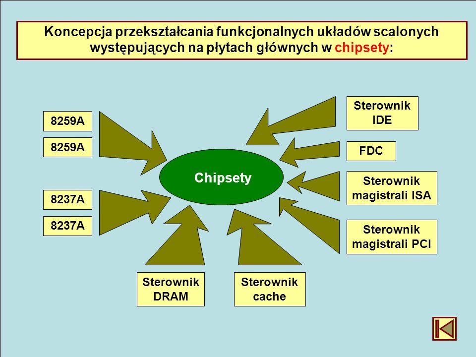 Jak powstały chipsety? Koordynują współpracę i działanie takich elementów systemu jak jednostka centralna (CPU – procesor), podstawowa pamięć operacyj