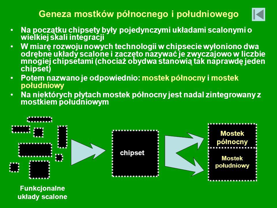 Geneza mostków północnego i południowego Na początku chipsety były pojedynczymi układami scalonymi o wielkiej skali integracji W miarę rozwoju nowych