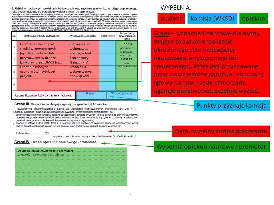 studentkomisja (WKSD)opiekun WYPEŁNIA: Podpis podpisuje kierownik grantu lub osoba do tego upoważniona Data, czytelny podpis doktoranta Opinia opiekun