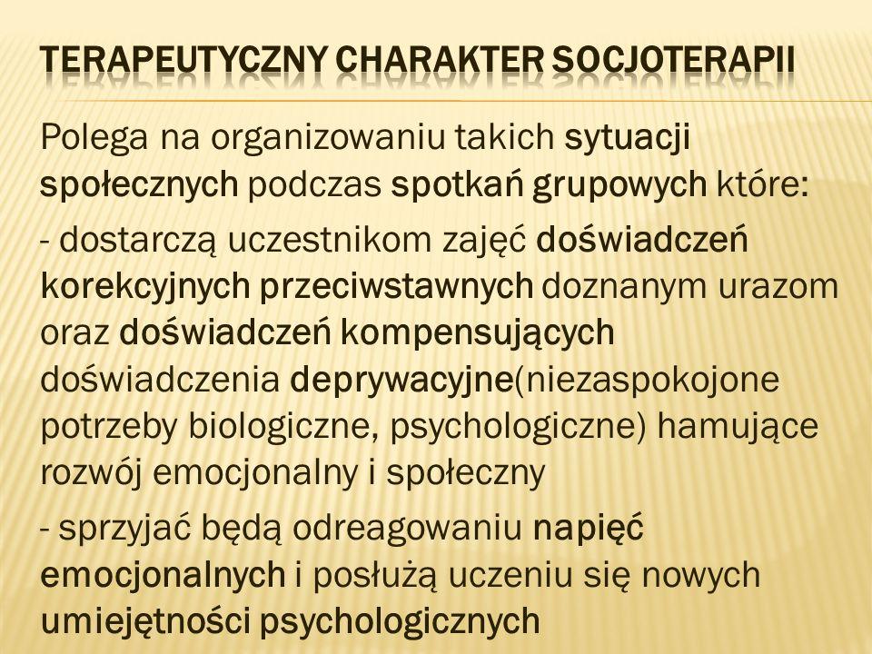 Polega na organizowaniu takich sytuacji społecznych podczas spotkań grupowych które: - dostarczą uczestnikom zajęć doświadczeń korekcyjnych przeciwsta