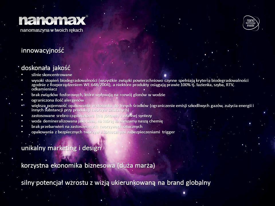 innowacje 2015 2015 będzie najważniejszym rokiem w istnieniu zarówno marki nanomax ® jak i firmy, która go tworzy.