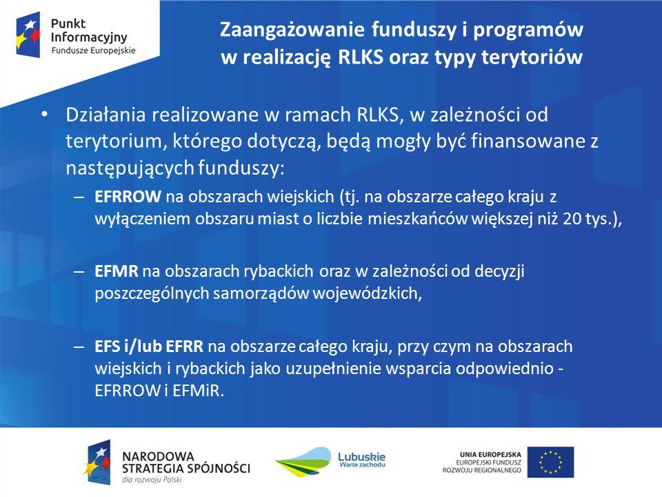 Zaangażowanie funduszy i programów w realizację RLKS oraz typy terytoriów Działania realizowane w ramach RLKS, w zależności od terytorium, którego dot