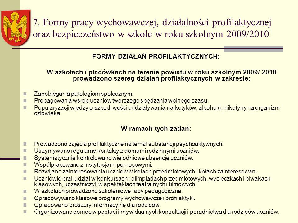 7. Formy pracy wychowawczej, działalności profilaktycznej oraz bezpieczeństwo w szkole w roku szkolnym 2009/2010 FORMY DZIAŁAŃ PROFILAKTYCZNYCH: W szk