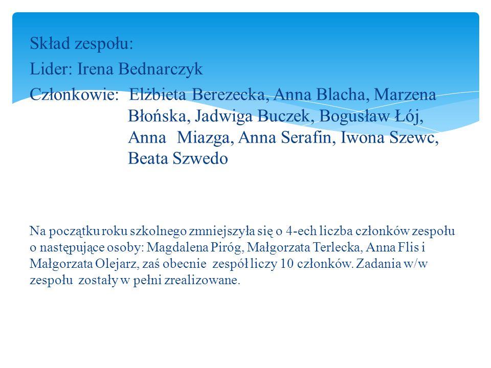 Skład zespołu: Lider: Irena Bednarczyk Członkowie: Elżbieta Berezecka, Anna Blacha, Marzena Błońska, Jadwiga Buczek, Bogusław Łój, AnnaMiazga, Anna Serafin, Iwona Szewc, Beata Szwedo Na początku roku szkolnego zmniejszyła się o 4-ech liczba członków zespołu o następujące osoby: Magdalena Piróg, Małgorzata Terlecka, Anna Flis i Małgorzata Olejarz, zaś obecnie zespół liczy 10 członków.