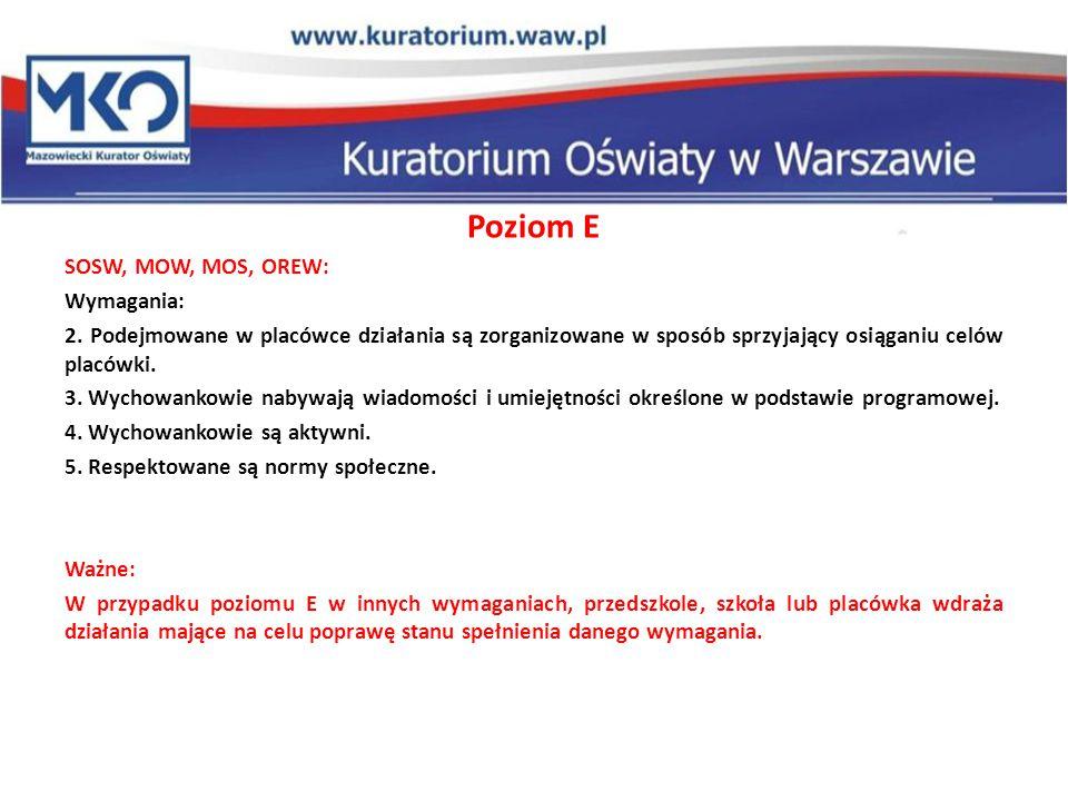 Poziom E SOSW, MOW, MOS, OREW: Wymagania: 2. Podejmowane w placówce działania są zorganizowane w sposób sprzyjający osiąganiu celów placówki. 3. Wycho