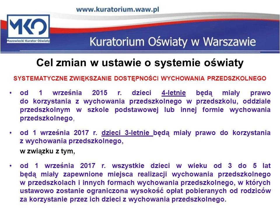 Cel zmian w ustawie o systemie oświaty SYSTEMATYCZNE ZWIĘKSZANIE DOSTĘPNOŚCI WYCHOWANIA PRZEDSZKOLNEGO od 1 września 2015 r.