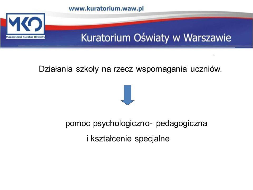 Działania szkoły na rzecz wspomagania uczniów. pomoc psychologiczno- pedagogiczna i kształcenie specjalne