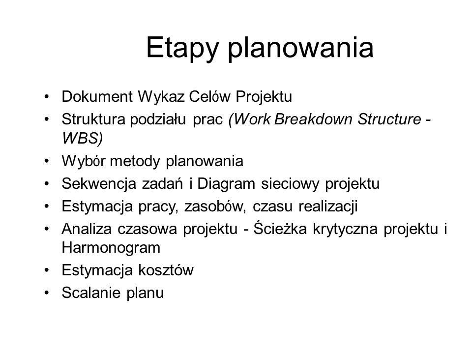 Dokument Wykaz Cel ó w Projektu Struktura podziału prac (Work Breakdown Structure - WBS) Wyb ó r metody planowania Sekwencja zadań i Diagram sieciowy