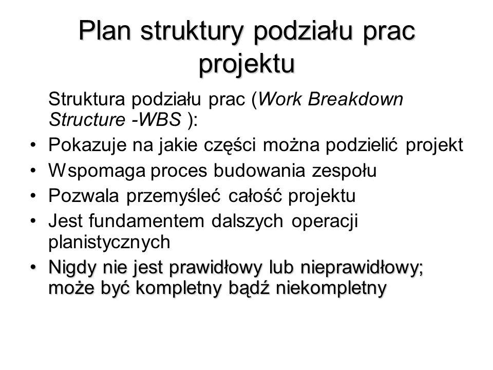 Struktura podziału prac (Work Breakdown Structure -WBS ): Pokazuje na jakie części można podzielić projekt Wspomaga proces budowania zespołu Pozwala p