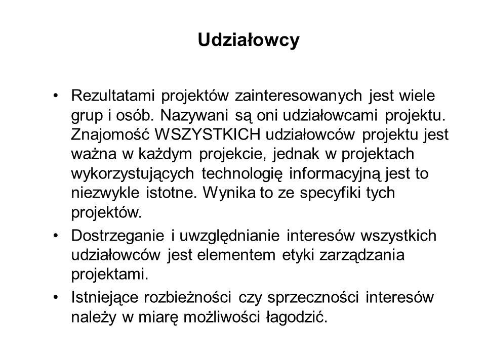 Rezultatami projektów zainteresowanych jest wiele grup i osób. Nazywani są oni udziałowcami projektu. Znajomość WSZYSTKICH udziałowców projektu jest w