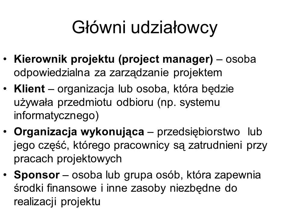 Główni udziałowcy Kierownik projektu (project manager) – osoba odpowiedzialna za zarządzanie projektem Klient – organizacja lub osoba, która będzie uż