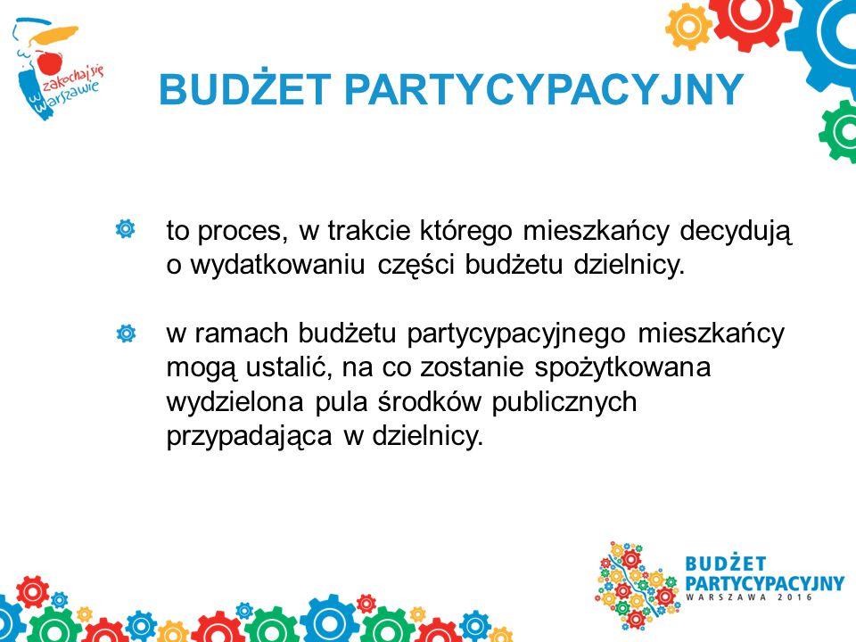 BUDŻET PARTYCYPACYJNY to proces, w trakcie którego mieszkańcy decydują o wydatkowaniu części budżetu dzielnicy.